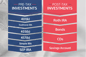 New 2018 tax law/higher itemized deductions, consider pre-tax gifting from your IRA…